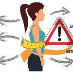 Jak spalić tłuszcz z brzucha i boczków nie ryzykując utraty zdrowia ? – Kompletny przewodnik
