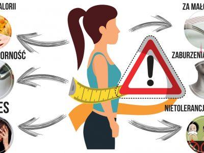 Jak spalić tłuszcz z brzucha i boczków nie ryzykując utraty zdrowia ? – Kompletny przewodnik #aktywacja
