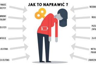 Jak poradzić sobie z przewlekłym zmęczeniem – co ci grozi, jak sobie z tym poradzić? praktyczne porady #aktywacja
